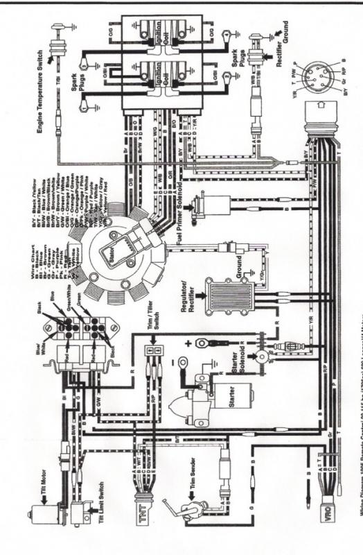 schema electrique moteur hors bord