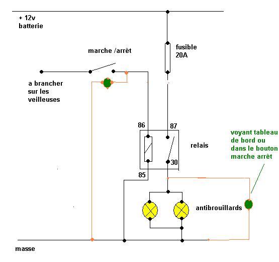 Schema electrique feux antibrouillard