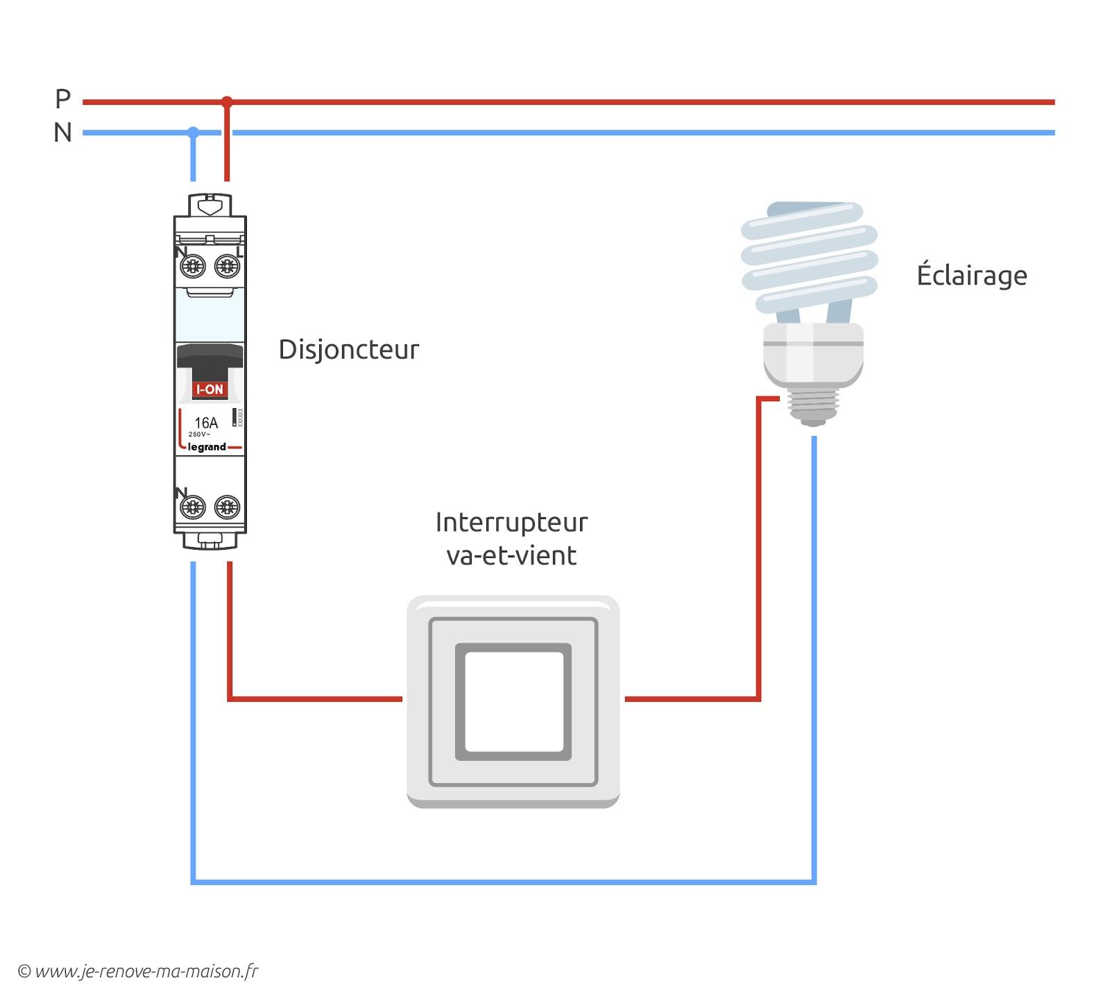 Schema electrique lumiere et interrupteur