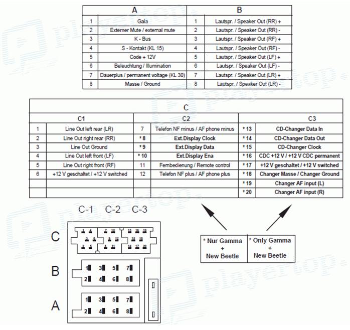 Schema electrique auto radio