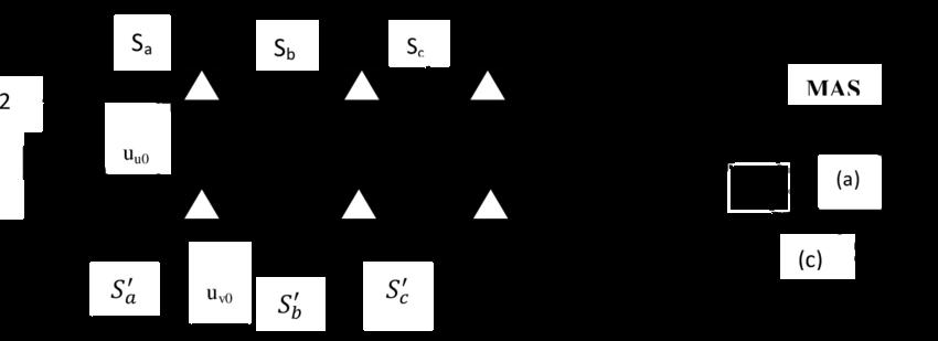4 schema electrique