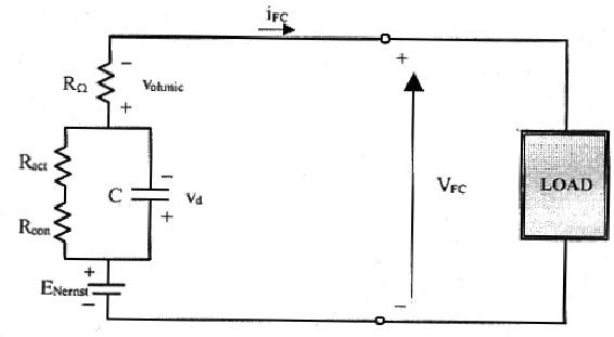 Schéma de la pile électrique