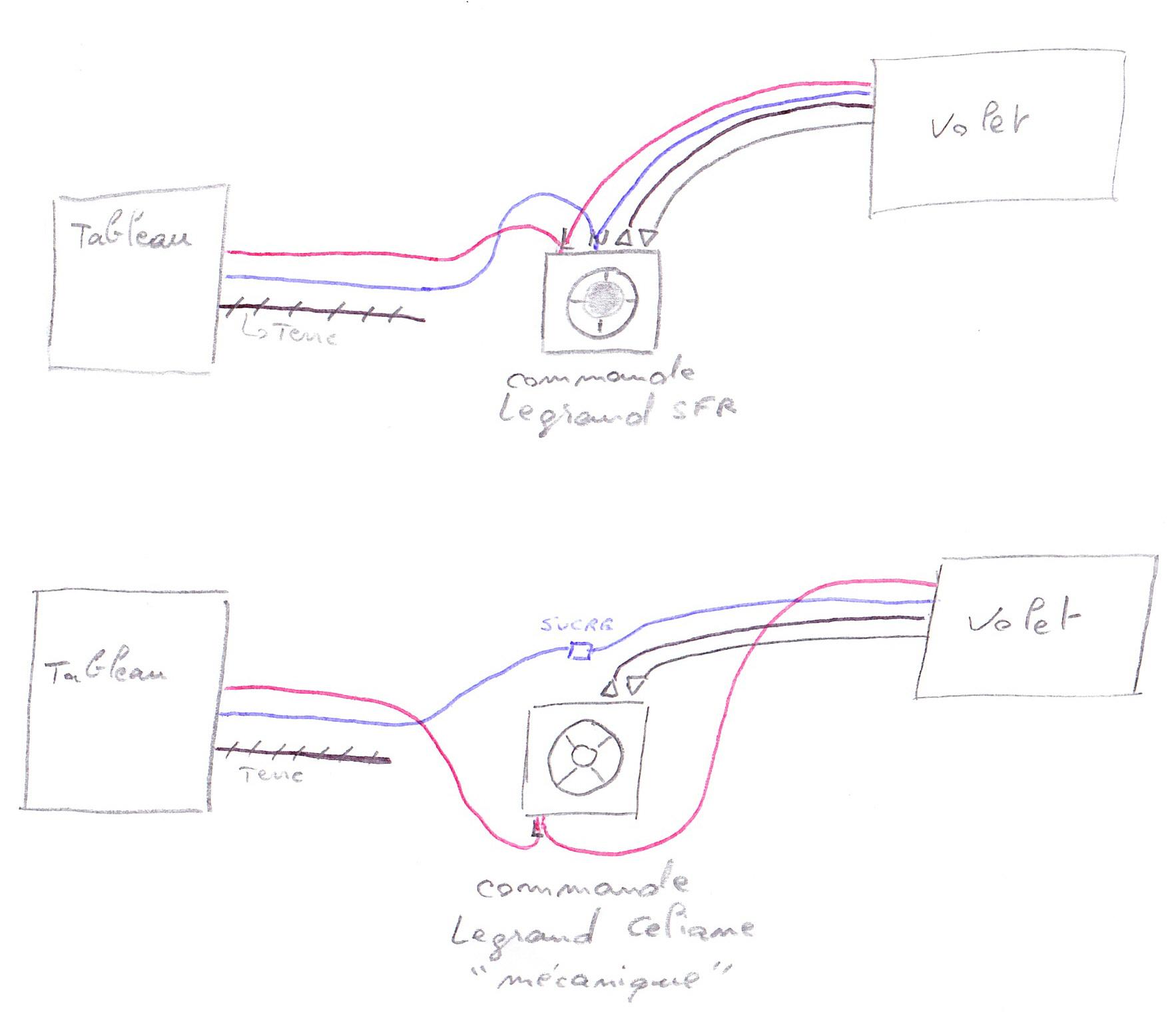 Installation electrique tertiaire schema