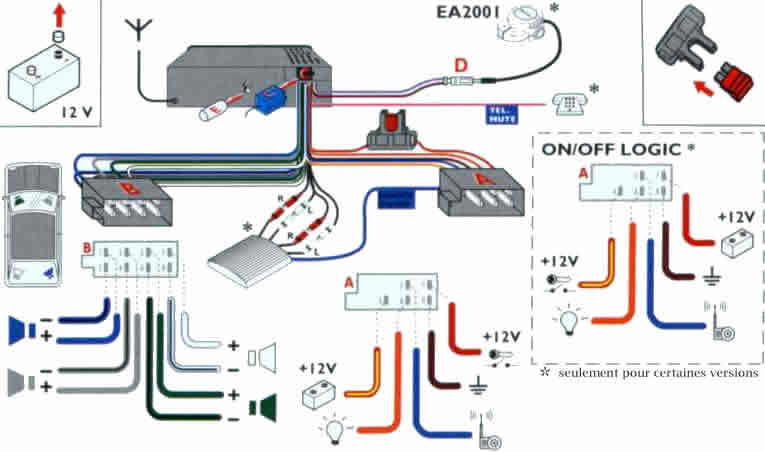 Schema electrique qashqai