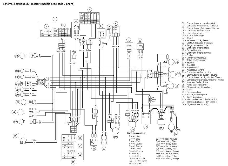 Schema electrique simplifié scooter