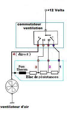 Schema electrique ventilation peugeot 307