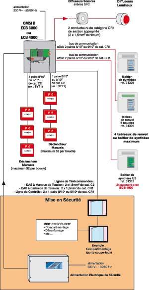 Schema electrique alarme incendie nugelec