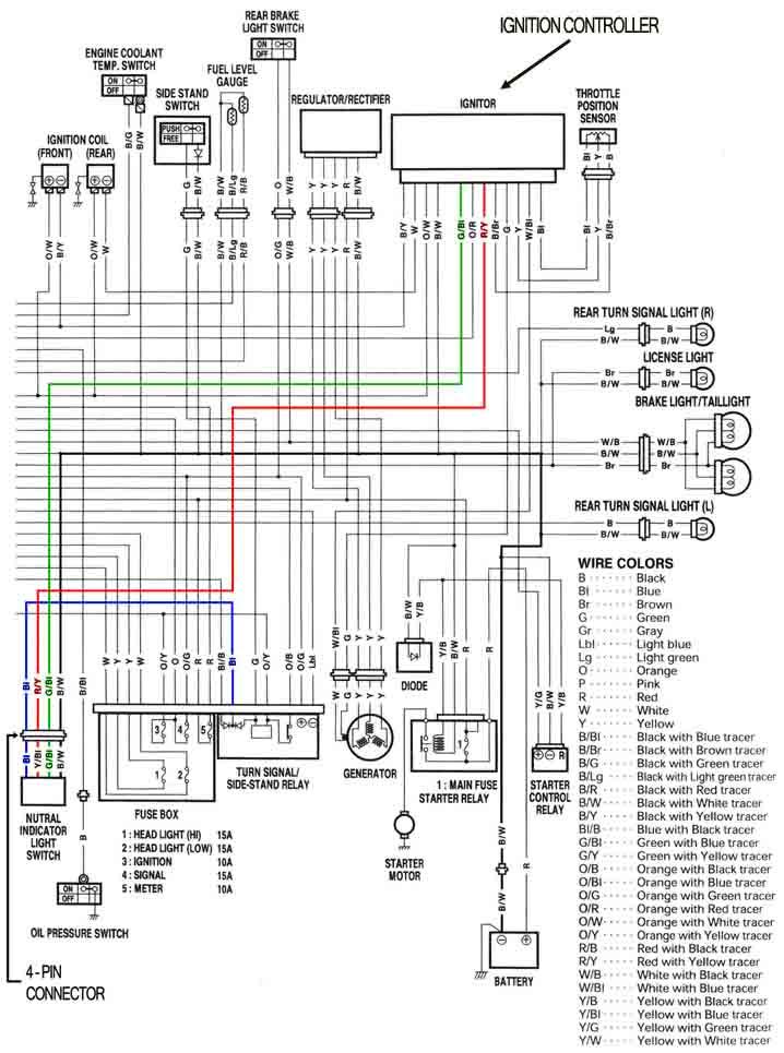 Schema electrique suzuki sv 650