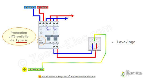 Norme electrique pour un four encastrable