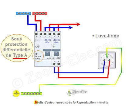 Norme electrique frigidaire