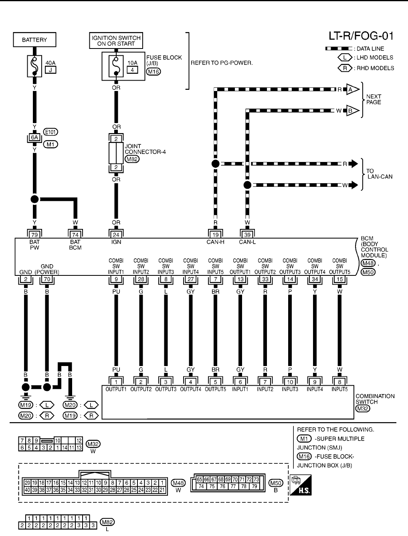 Schema Electrique Nissan Micra 2003