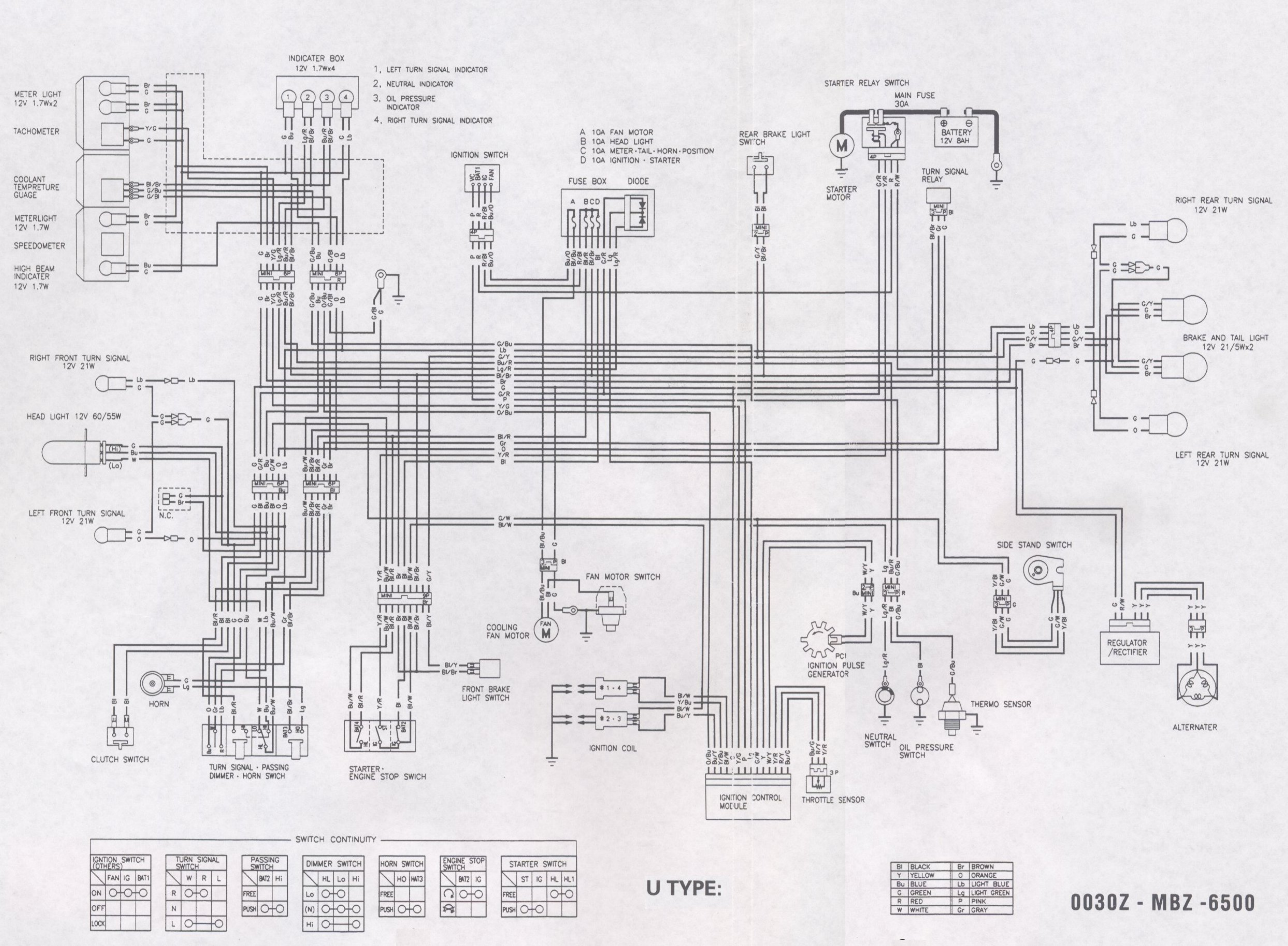 DIAGRAM] Honda Hornet 600 Wiring Diagram FULL Version HD Quality Wiring  Diagram - MALLDIAGRAMSG.DINAMIKASOFTWARE.IT