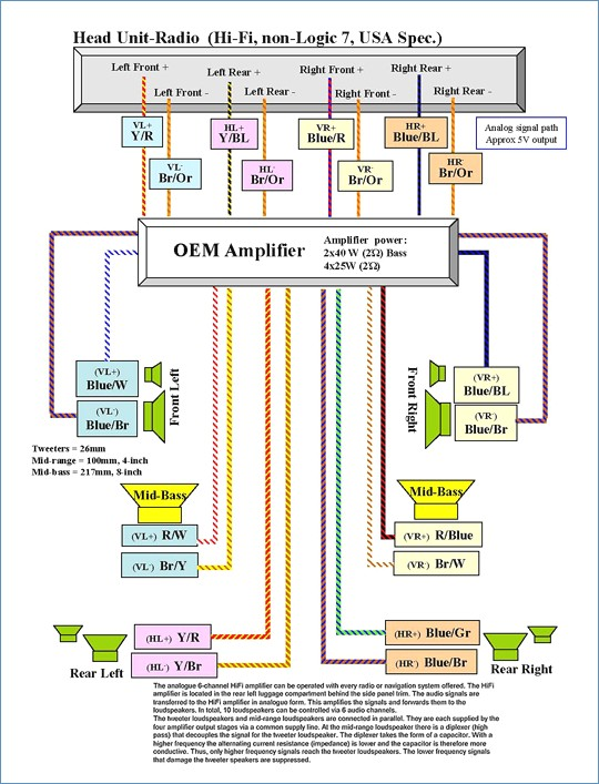 2001 Bmw X5 Radio Wiring Diagram from www.combles-isolation.fr