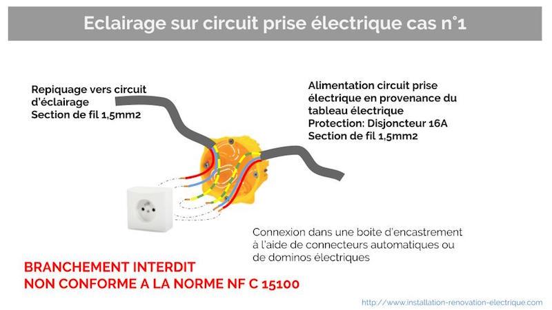 Norme prise electrique disjoncteur