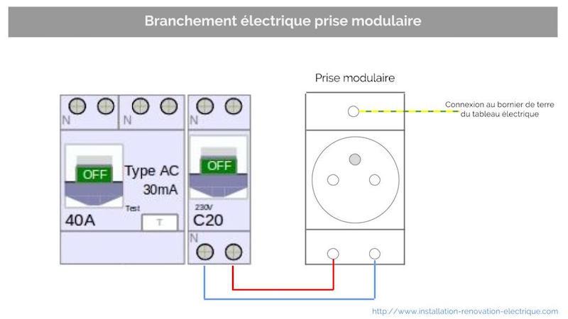 Norme electrique tableau communication