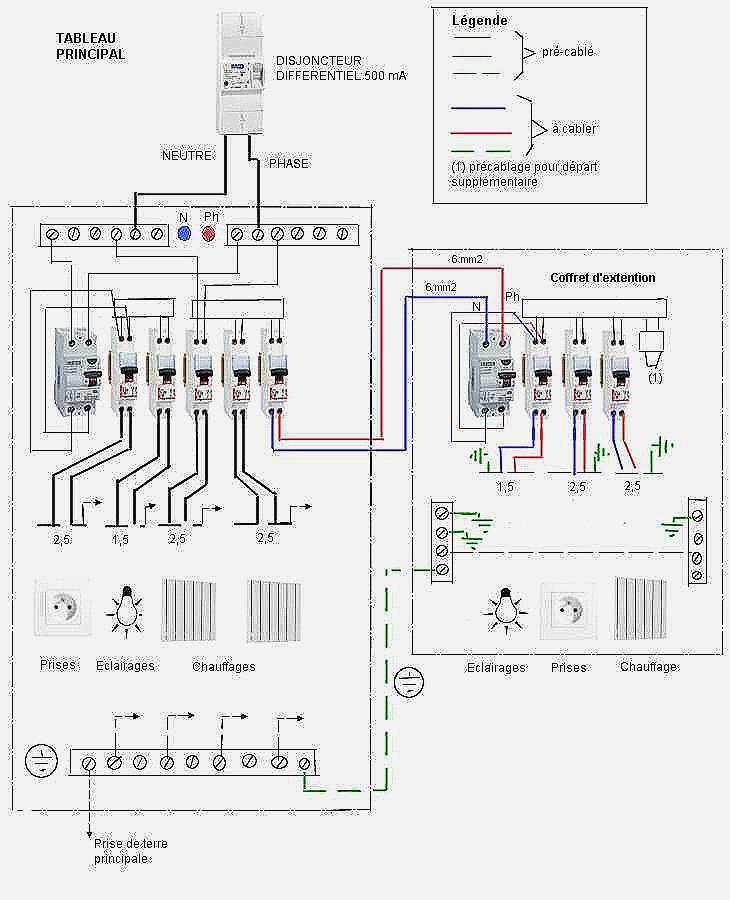 Norme électrique vmc