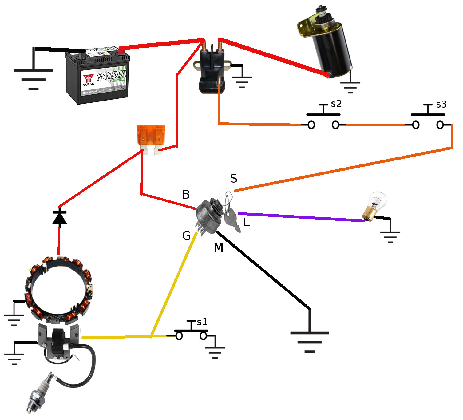 Schema electrique d'un micro onde
