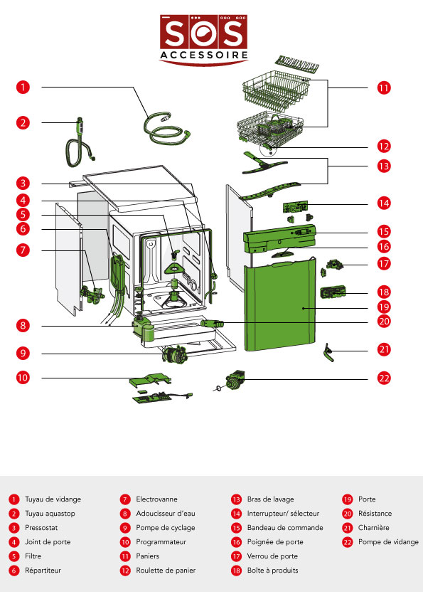 Schema electrique lave vaisselle brandt optimum