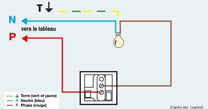 Schéma de montage du circuit électrique d'un interrupteur