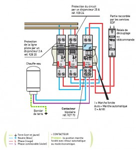 Schema electrique ballon d'eau chaude