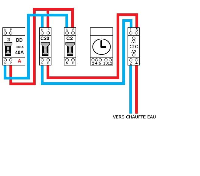Schema tableau electrique avec horloge