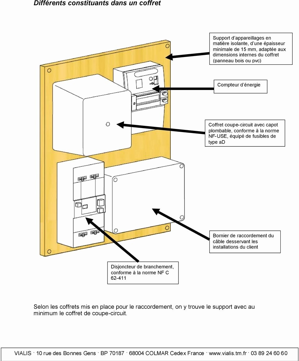 Norme pour enterrer cable electrique quebec