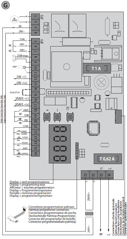 Schema electrique portail bft