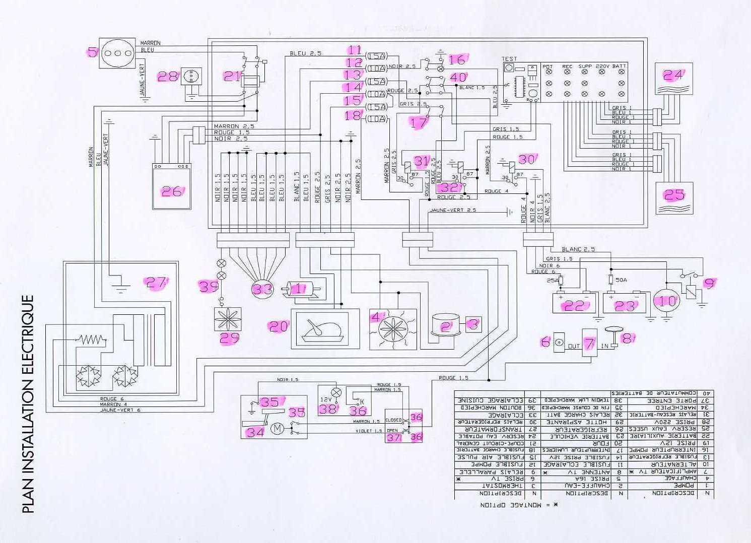 Schema principe electrique