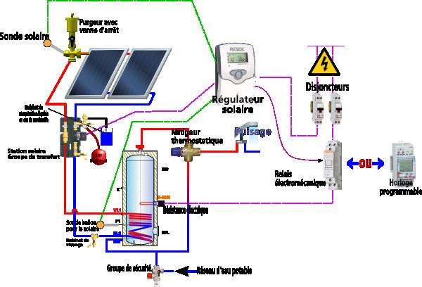 chauffe eau atlantic 300l schema electrique combles isolation. Black Bedroom Furniture Sets. Home Design Ideas