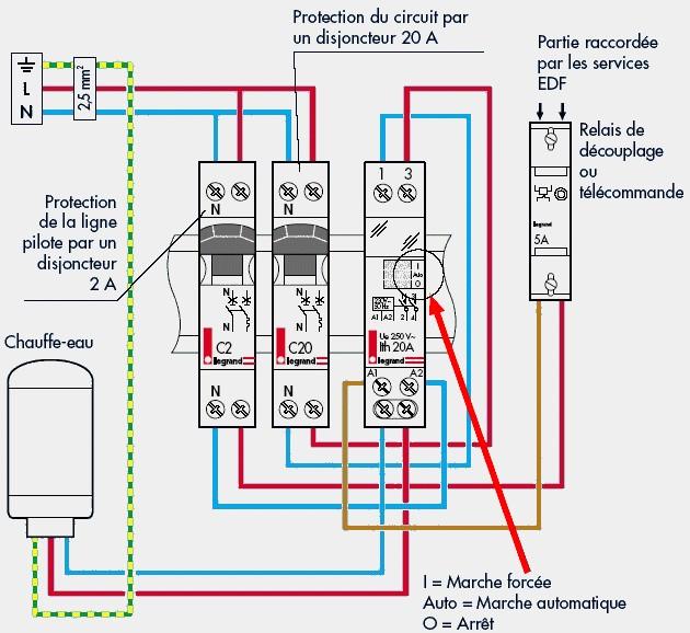 Schema electrique chauffe-eau
