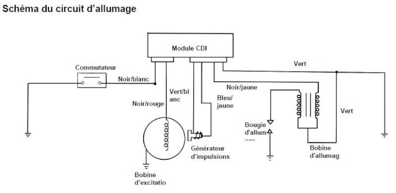 Schema electrique ycf