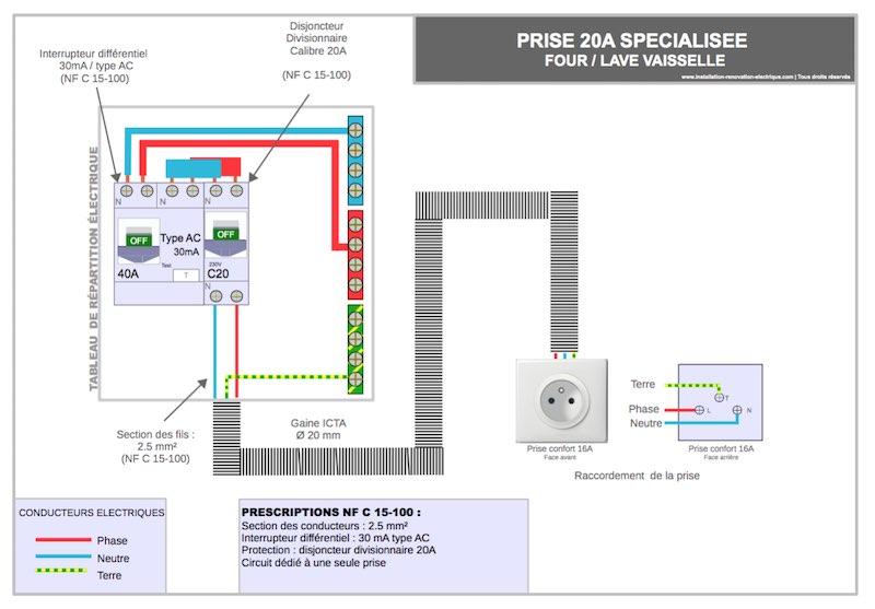 Schema electrique d un refrigerateur