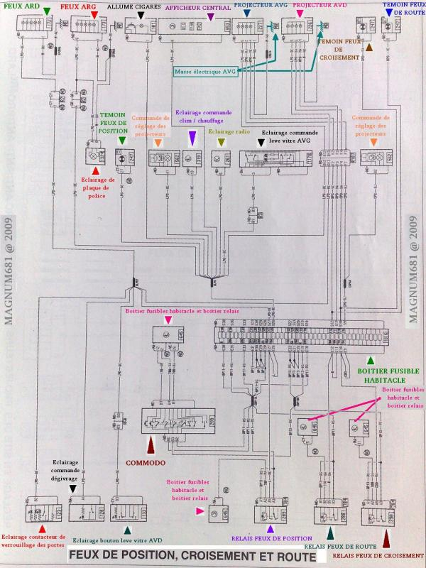 Schema electrique mcv