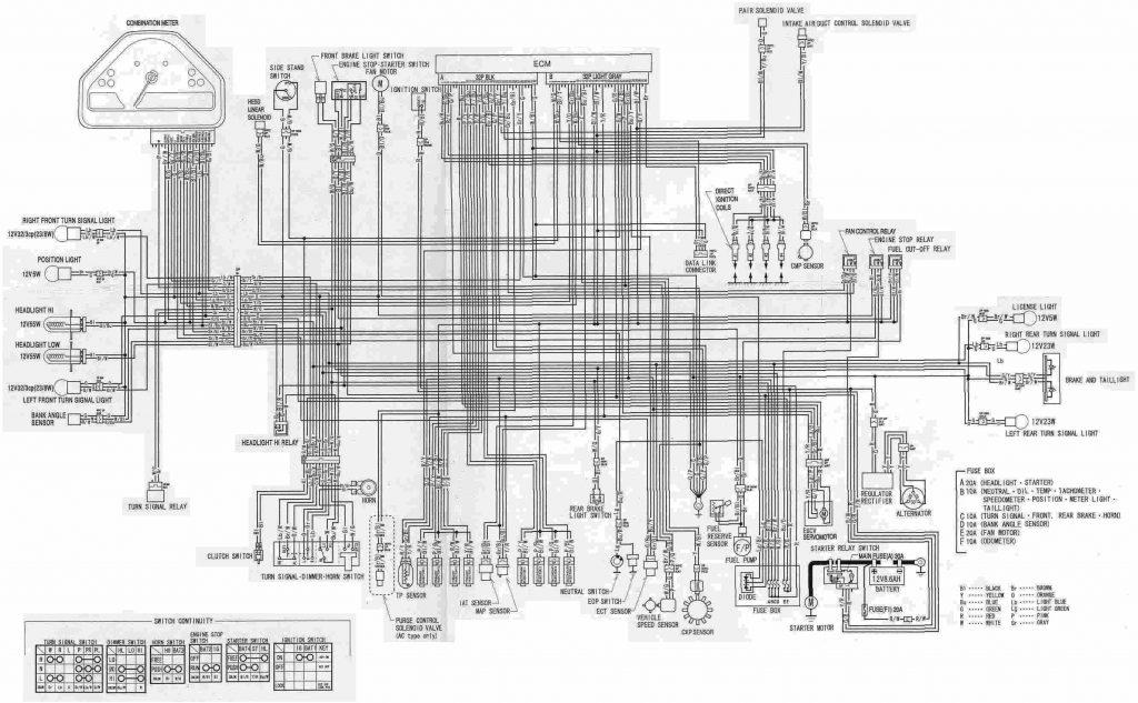 Schema Electrique Cbr 1000 F
