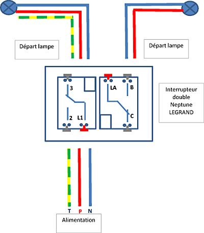 Schema electrique interrupteur simple legrand
