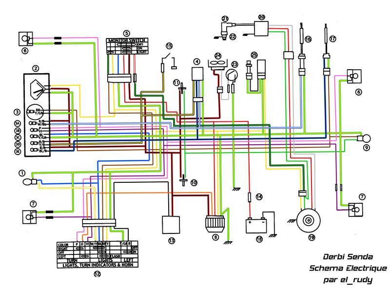 Schema faisceau electrique mbk rocket