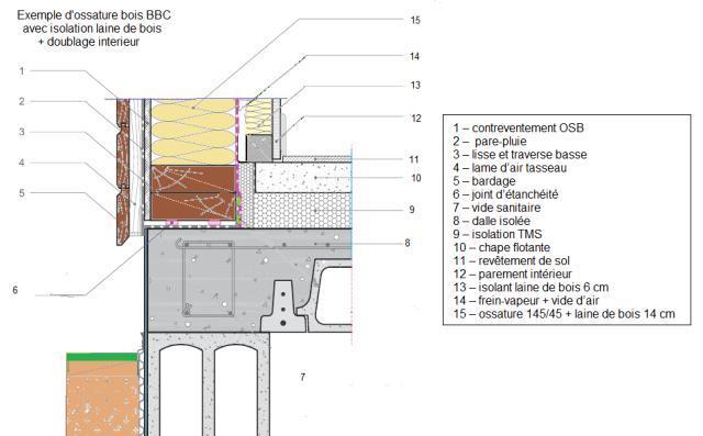 Norme electrique pour maison ossature bois