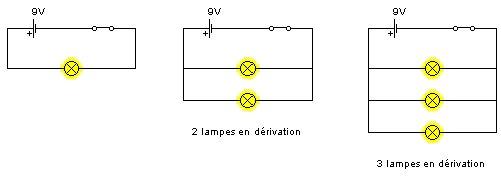 Differents schema electrique