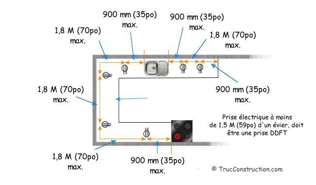 Norme electrique qc
