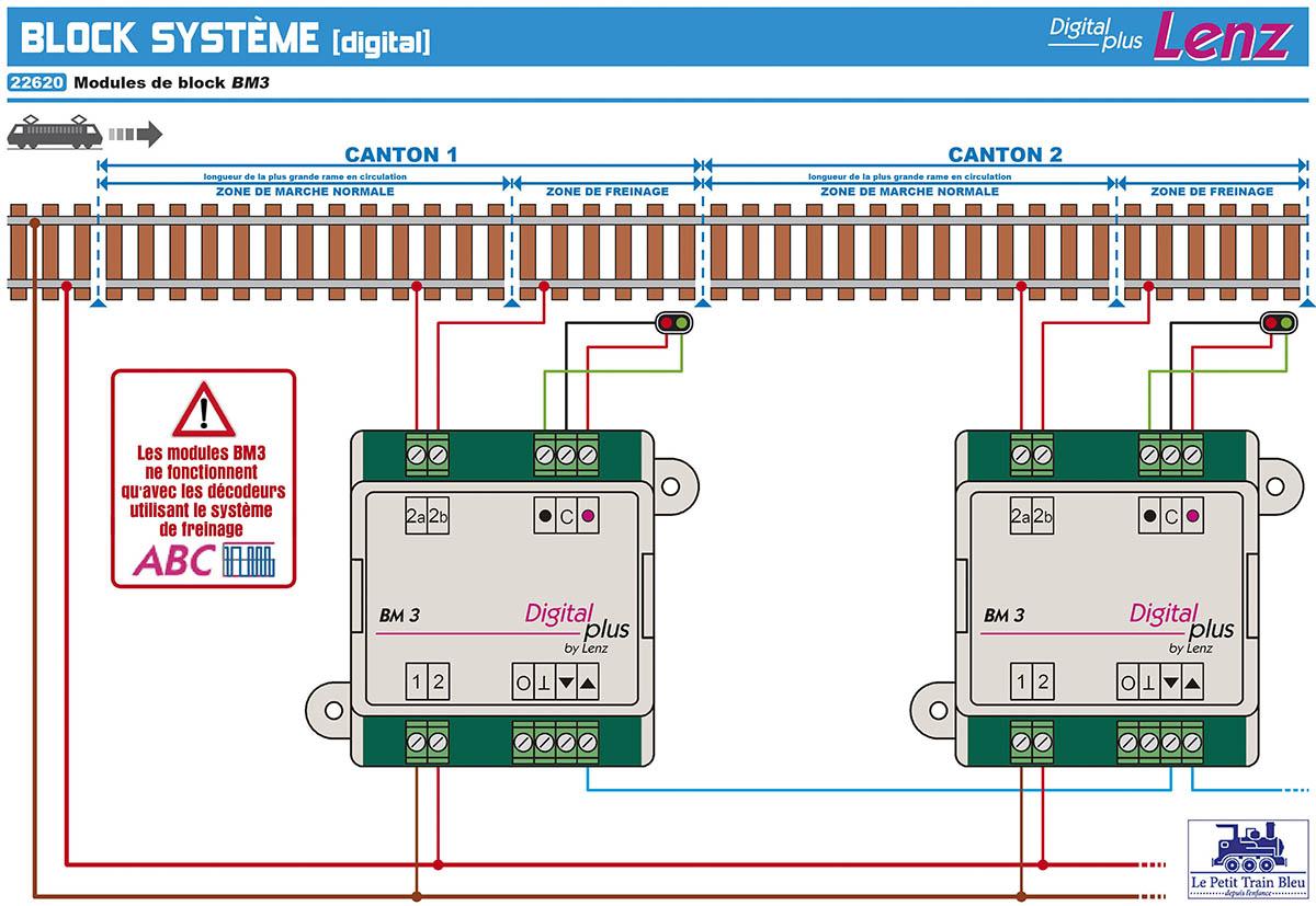 Schema electronique alimentation train electrique