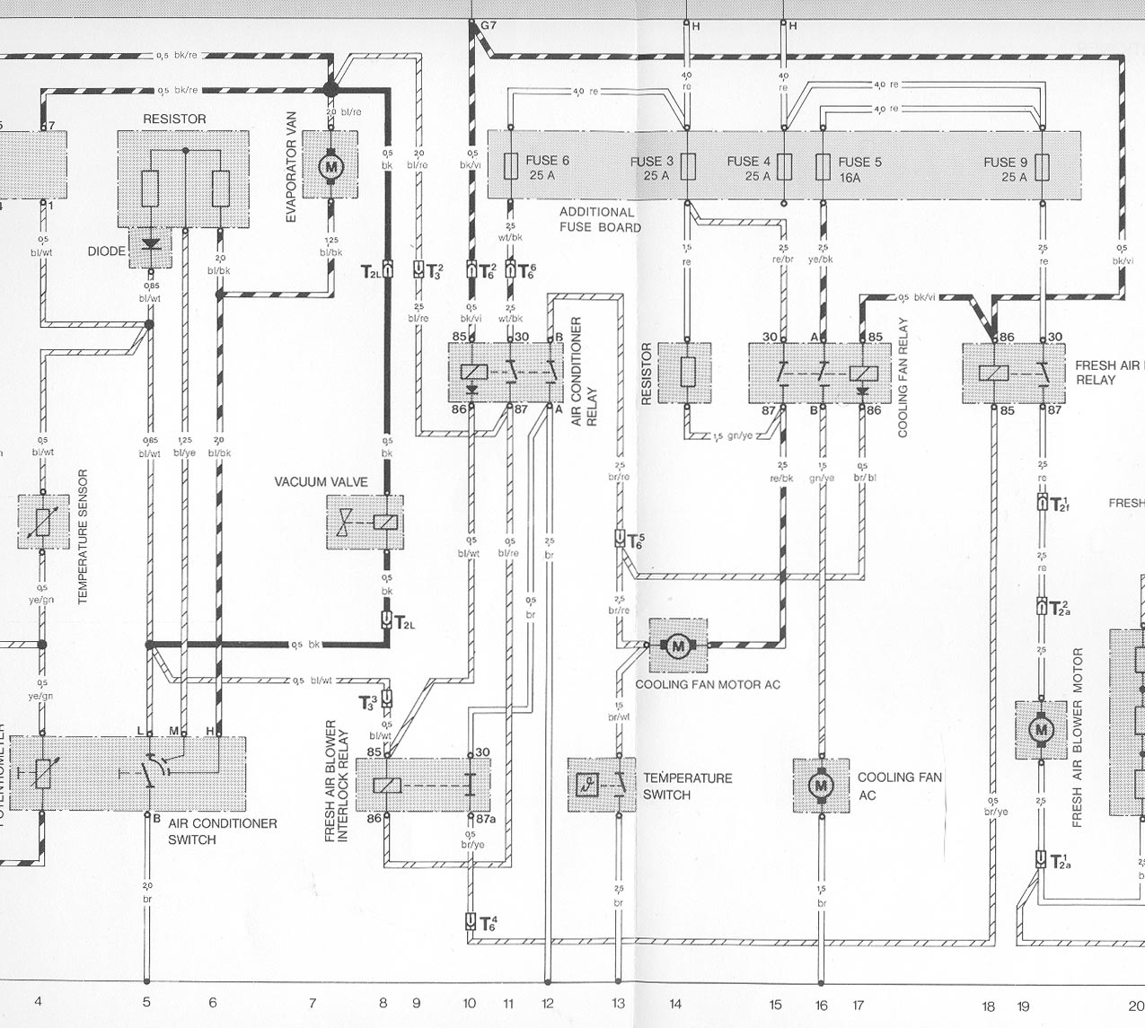 Schema faisceau electrique yamaha dt 50