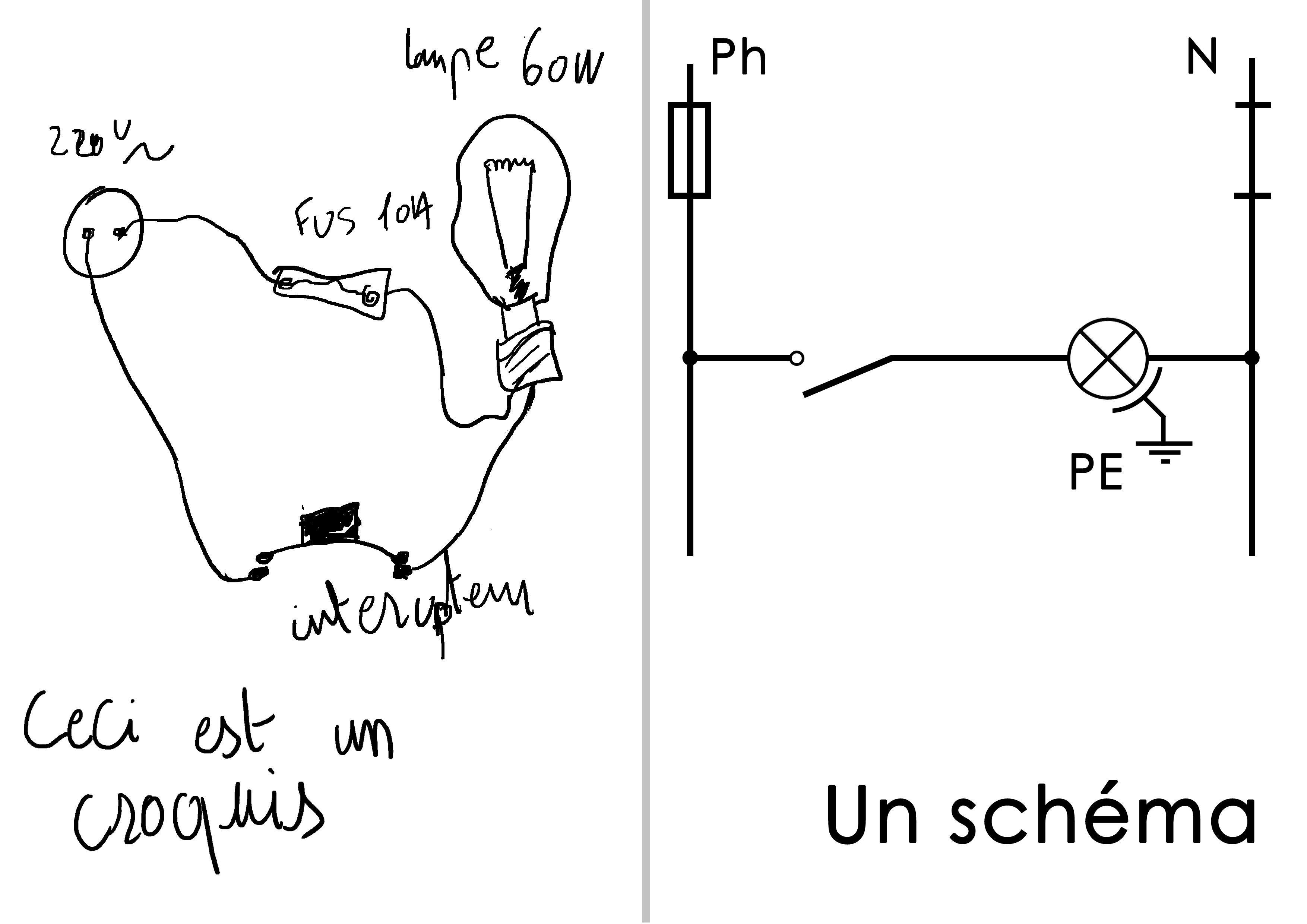 Cour schéma électrique