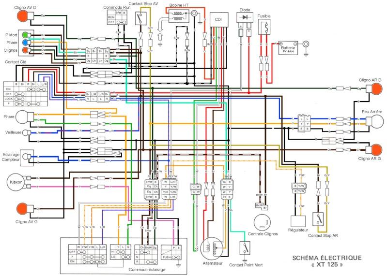 Schema electrique thermostat frigo