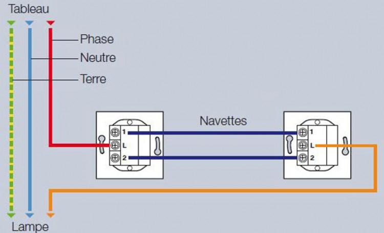 Schema electrique va et vient et variateur