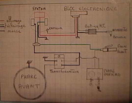 Schema faisceau electrique de 103 rcx
