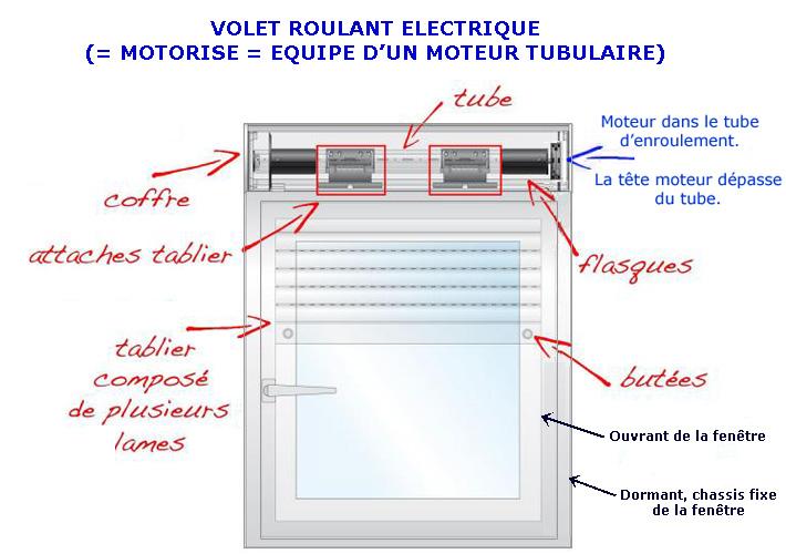Schema electrique du volet roulant