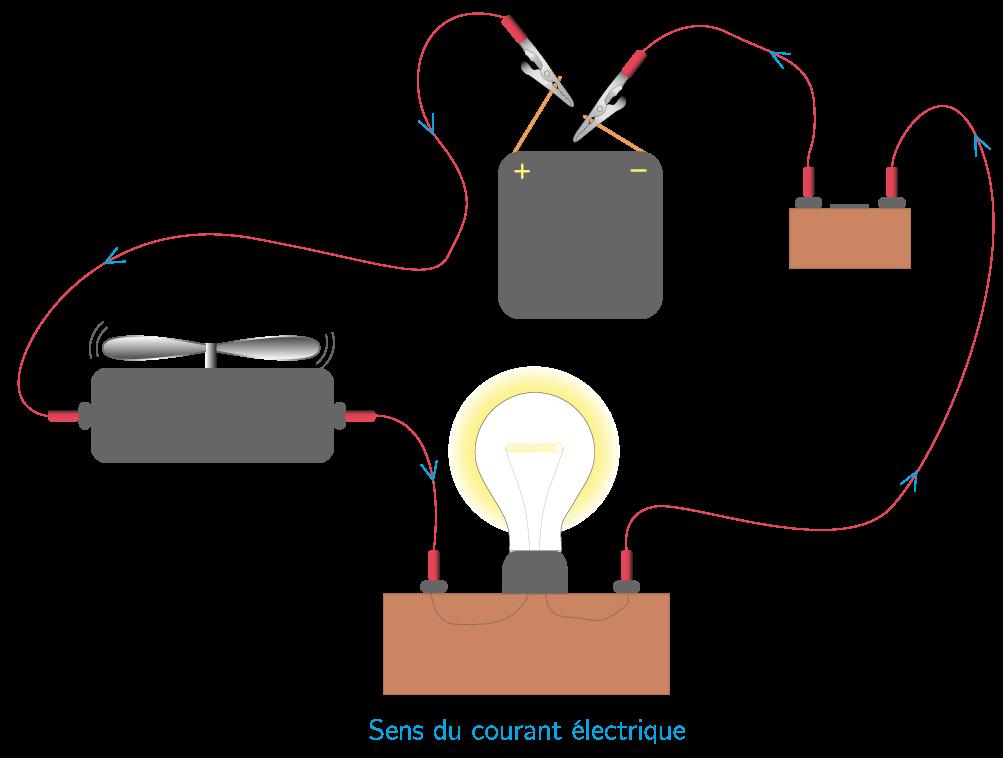 Schéma électrique collège
