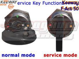 Schema electrique keeway f act