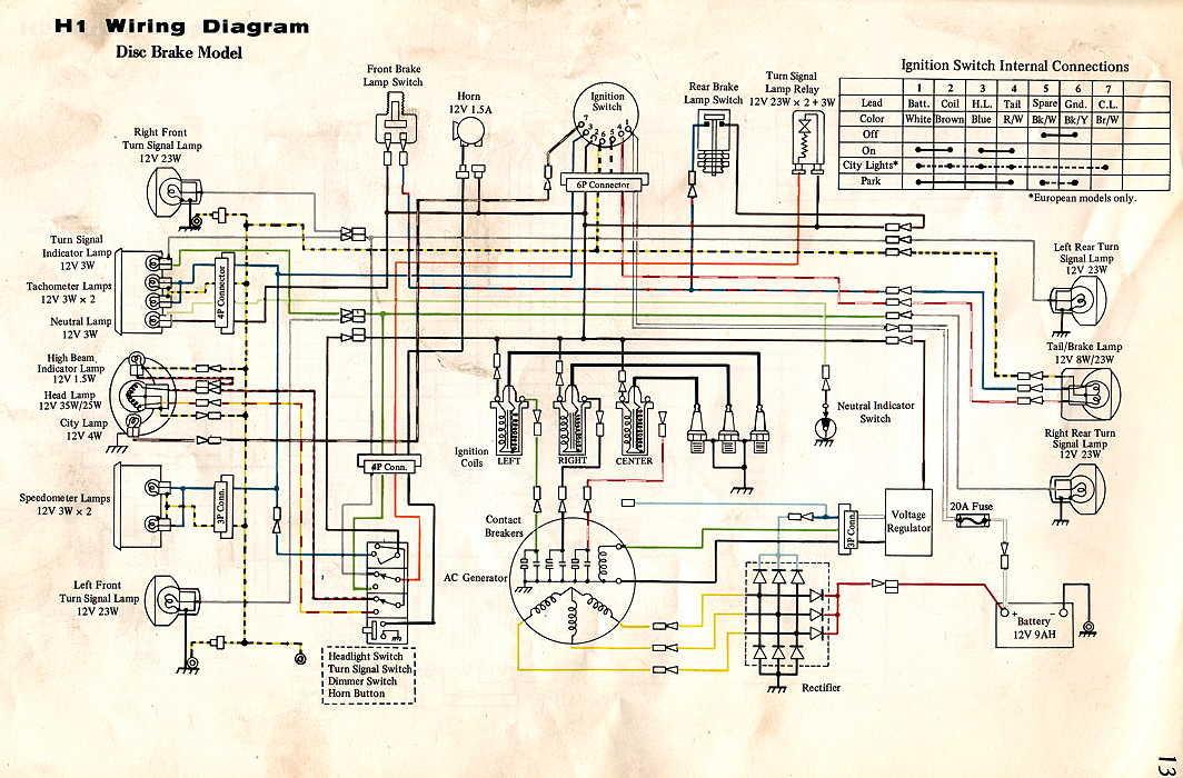 Schema Electrique Kawasaki