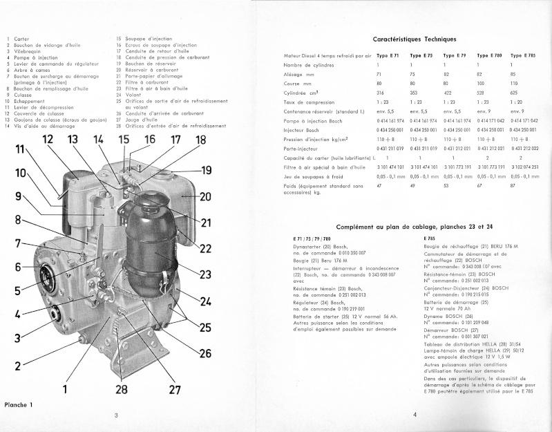Schema electrique moteur hatz